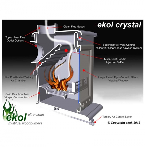 Ekol Crystal woodburning stove multi fuel - how it works