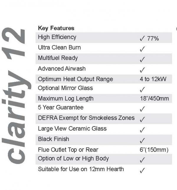Ekol Clarity 12 woodburning stove statistics and dimensions