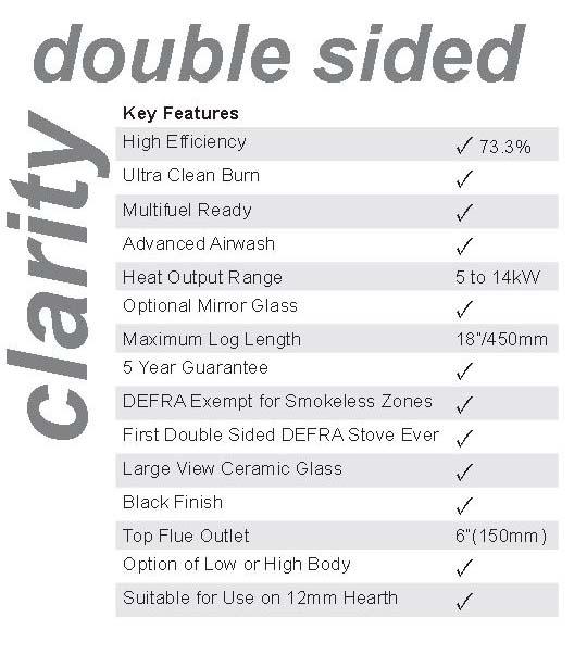 Ekol Clarity double sided woodburning stove statistics