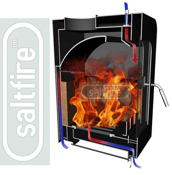 Saltfire ST2 woodburning stove angle - how it works